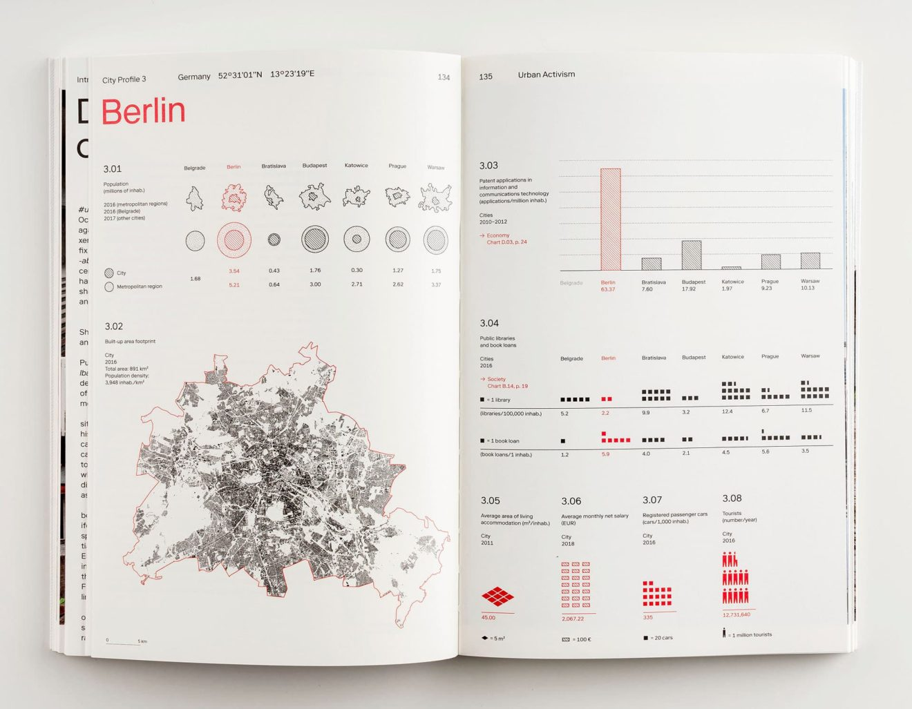 spread from Shared Cities Atlas