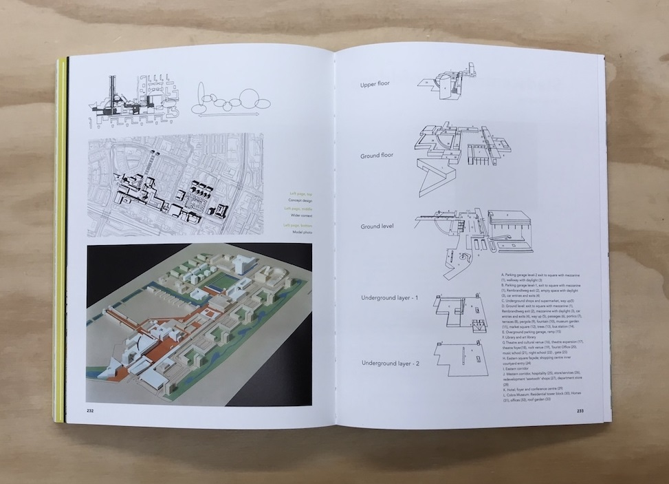 Amsterdam Urban Design, Work in progress 2020