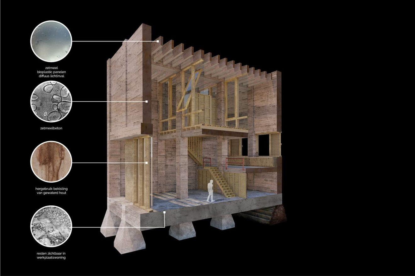 3D Doorsnede atelierwoning