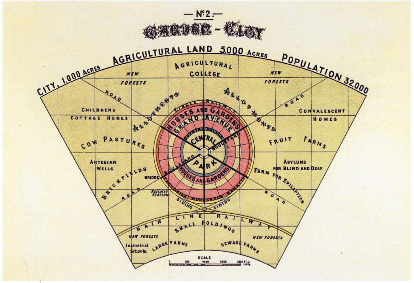 Diagram_No.2 uit Ebenezer Howard, To-morrow: A Peaceful Path to Real Reform, Swan Sonnenschein & Co, 1898