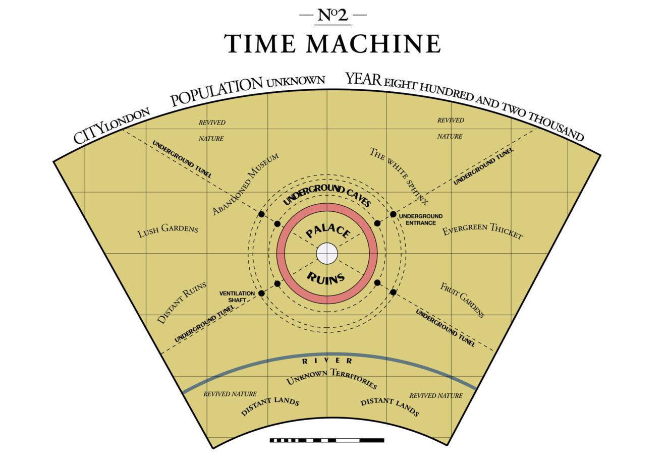 Future City Diagram, interpretatie van H.G. Wells' Time Machine / Jana Čulek, 2020