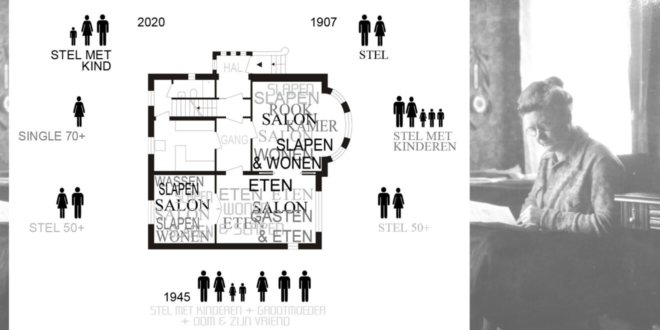 Villa in Plön (bel-etage)